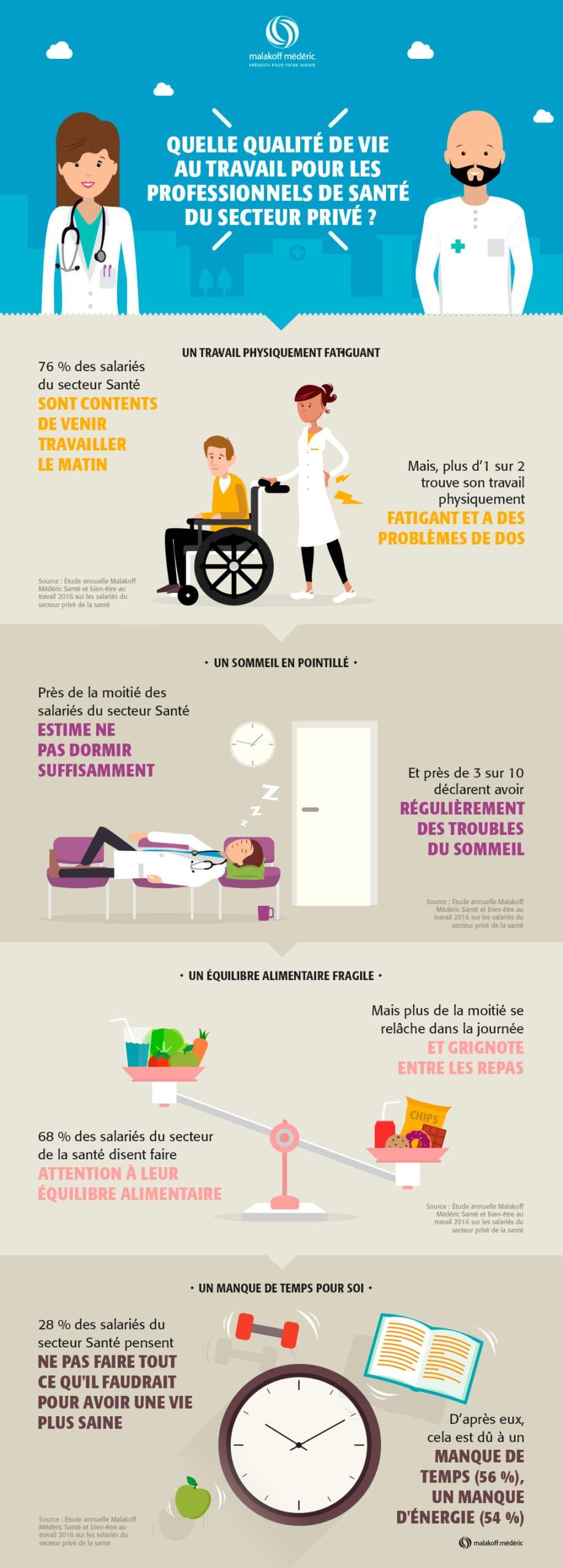 Infographie-qualité-de-vie-au-travail-des-salariés-