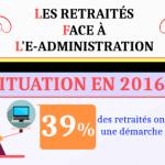 [Infographie Le Coin Retraite] Les retraités face à l'e-administration