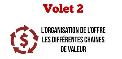 Volet 2 Organisation de l'offre et différentes chaines de valeur