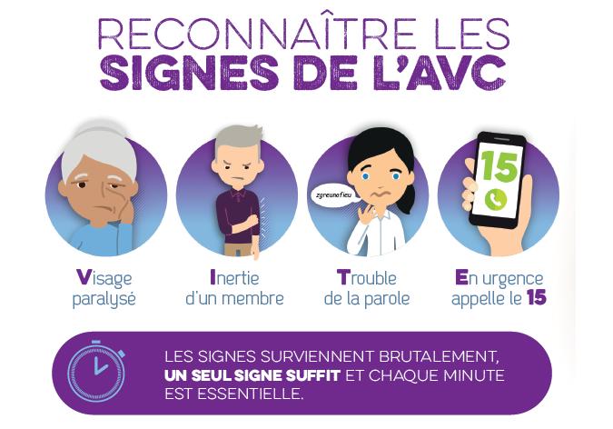 Journée européene de l'AVC 2017 - Signes de l'AVC
