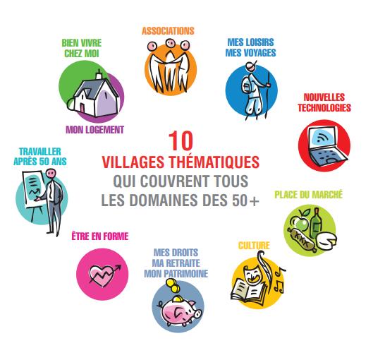 Forum des seniors Bretagne