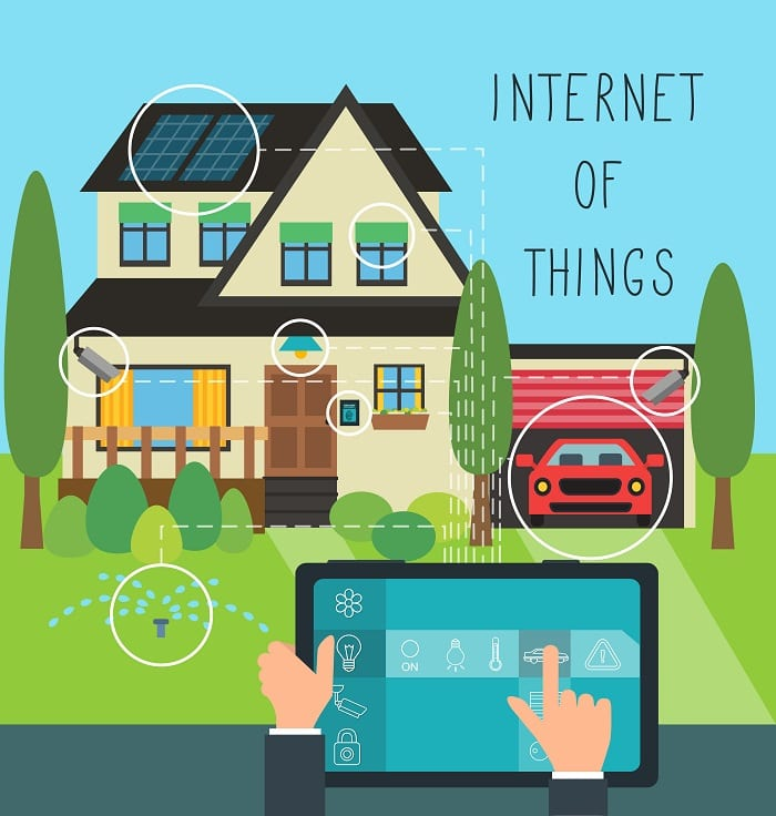 Internet of things - Objets connectés - Domotique