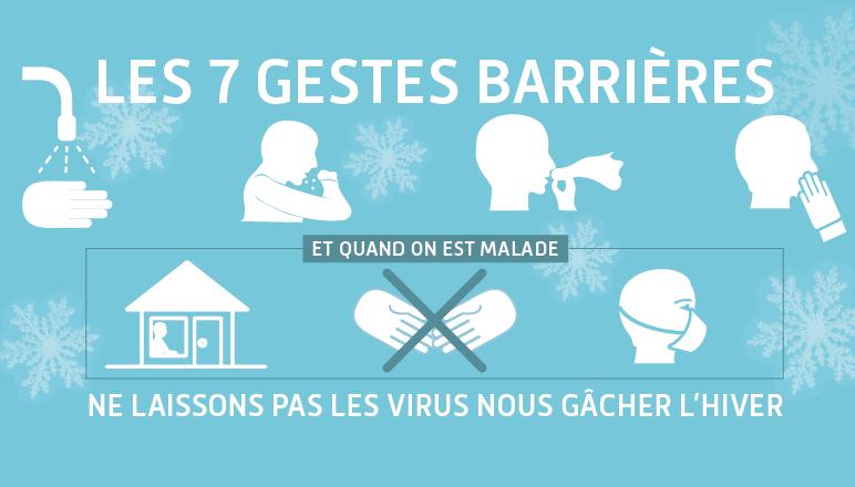 Nous Ne Les Oublierons Pas: Ne Laissons Pas Les Virus Nous Gâcher L'hiver : 7 Gestes à