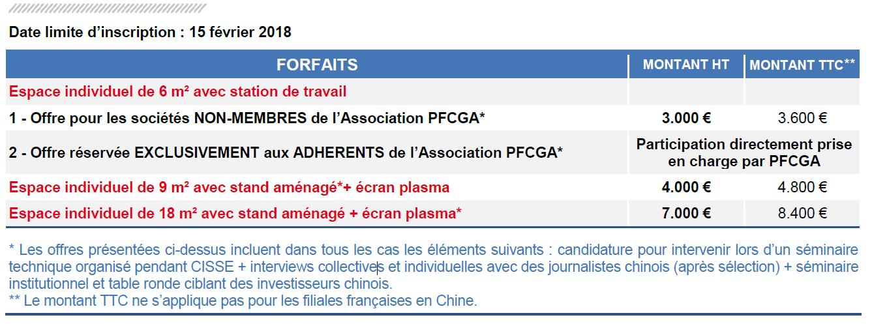 Cisse Chine Business France