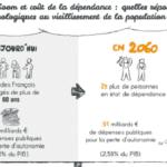 Infographie Kiwatch