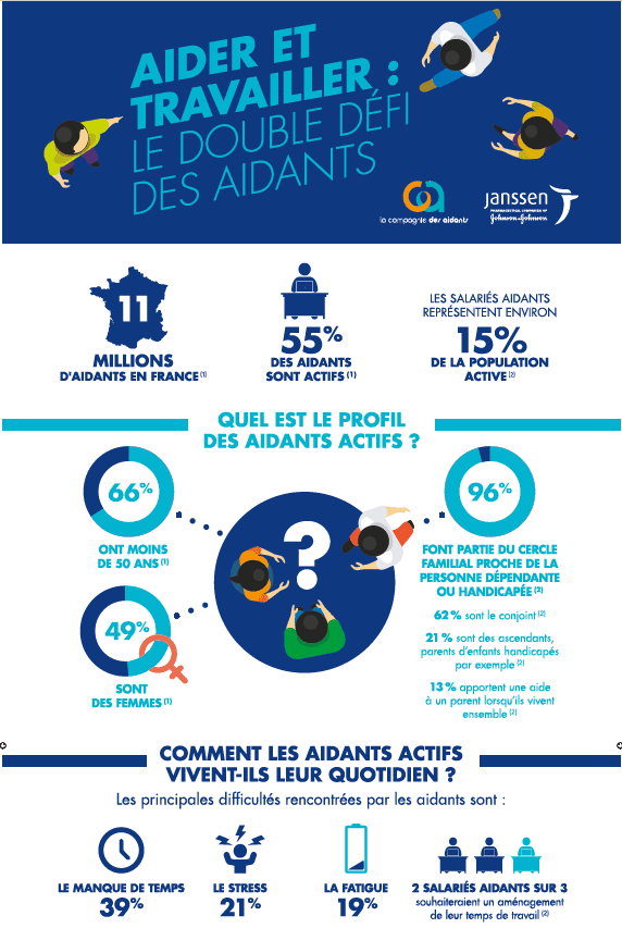 infographie aidants 1