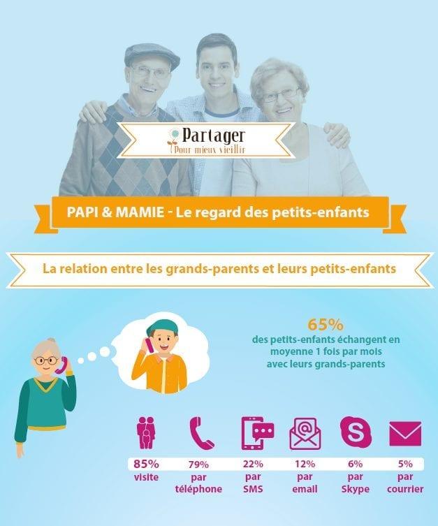 infographie ppmv 1
