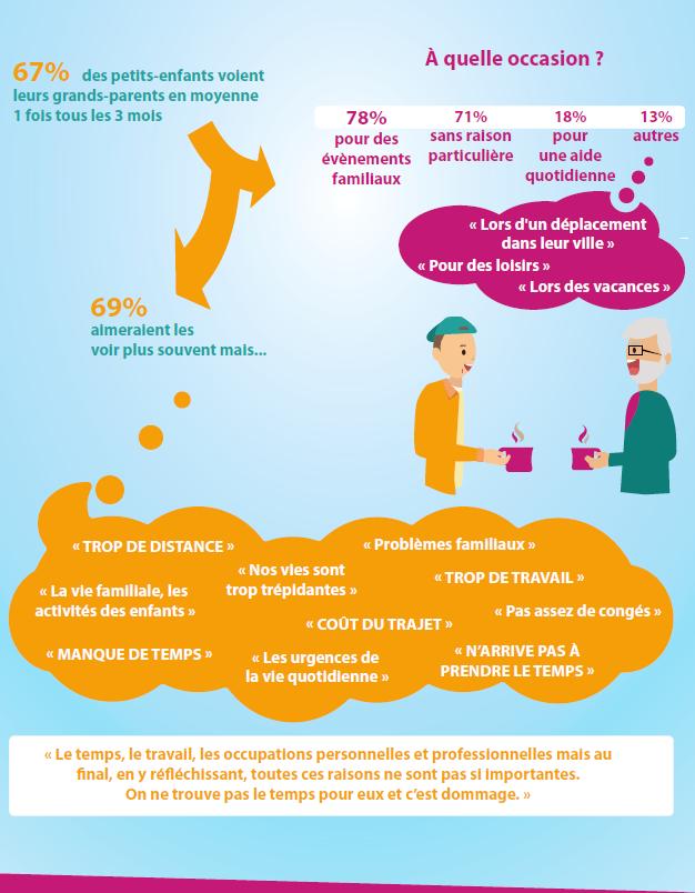 infographie ppmv 2