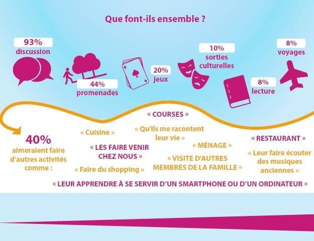 infographie ppmv 4