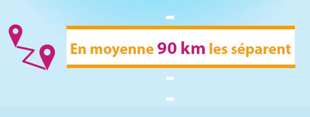 infographie ppmv 6