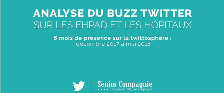 [Etude] Senior Compagnie : 6 mois d'analyse du buzz Twitter sur les EHPAD et les hôpitaux