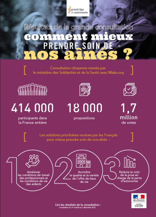 Grande consultation citoyenne Agnès Buzyn gouvernement