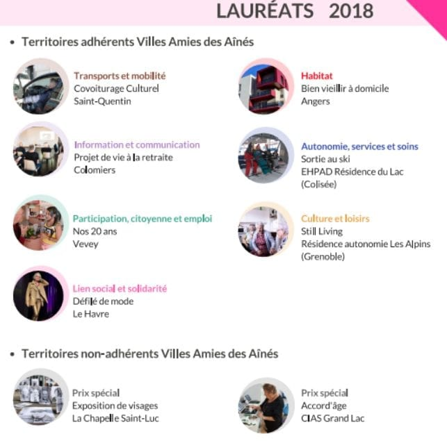 Lauréats 2018 concours Villes amies des aînés
