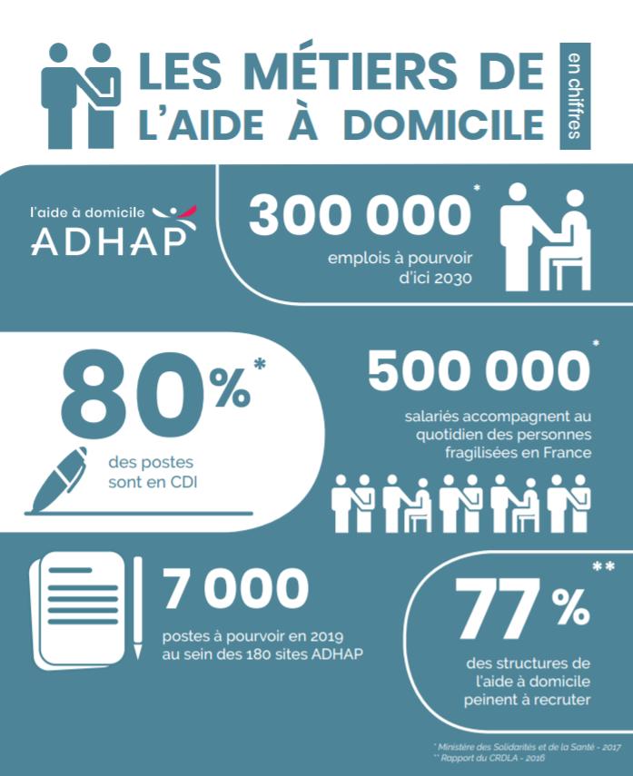 ADHAP - Aide à domicile