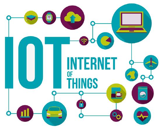 objets connectés - technologie - iot
