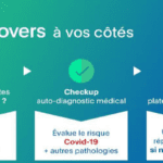 Déconfinement : évaluez votre risque « Covid-19 » avec l'application KOVERS e-santé